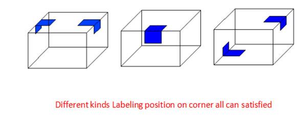자동 판지 상자 코너 라벨링 기계 세부 사항
